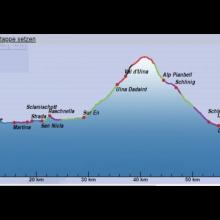 Alpencross Etappe 1 & 2
