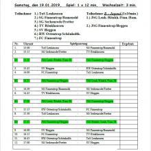 Hallengemeindemeisterschaft am Wochenende